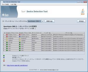 20090222_vaio_p_OpenSolaris_HCL
