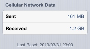 20130426_au_packet_usage