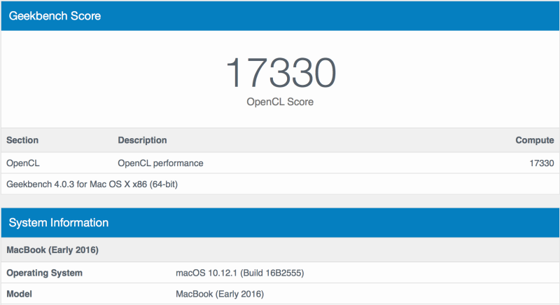 MB12_geekbench_opencl_20161127.png